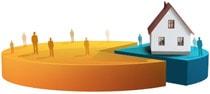 Pour l'ANIL 30% des emprunteurs peuvent bénéficier du PAS